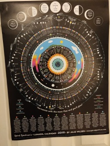 Spiral Spectrum poster-size annual calendar with moon phases and transits, meteor showers, and Zodiac details